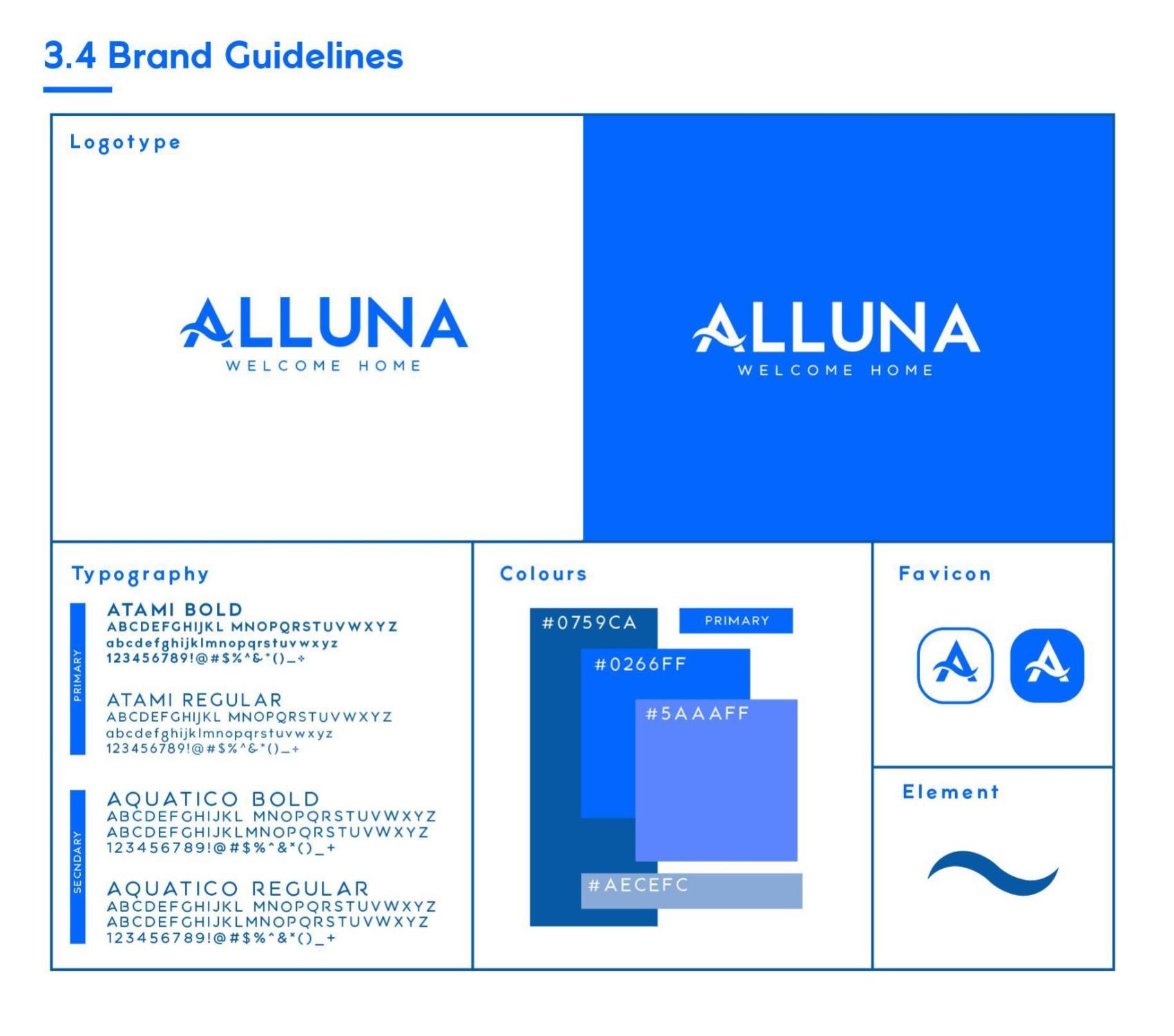 Branding Consultant Indonesia - Unixon - Alluna - PP Property